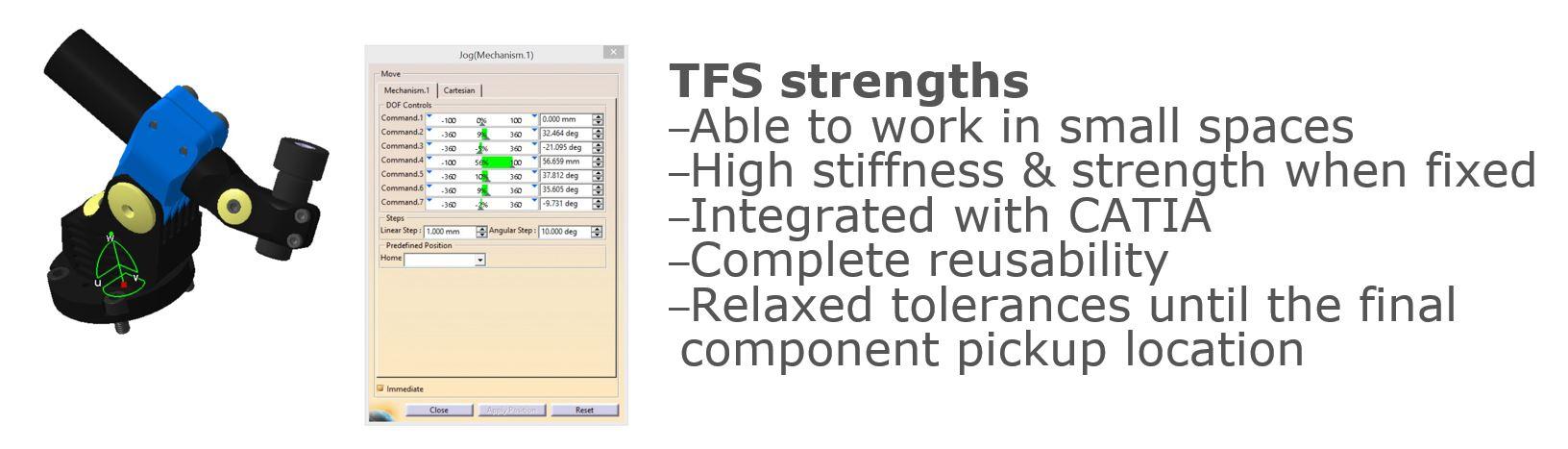 tfs-cad-setting-w-strengths